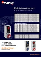 RCD Switched Sockets